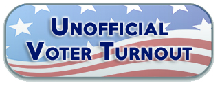 Unofficial Voter Turnout